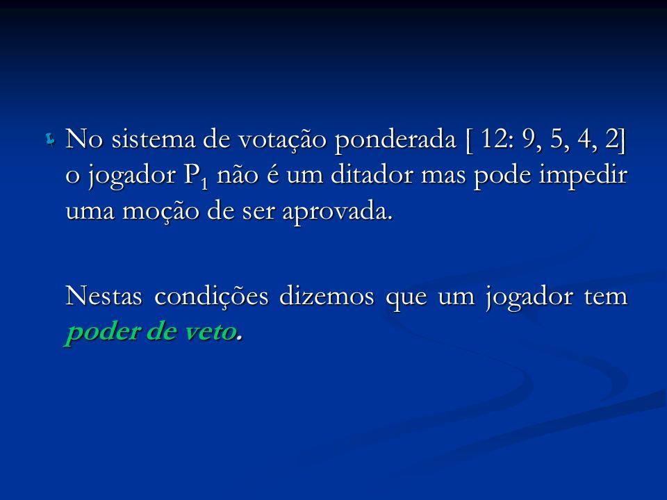 1 No sistema de votação ponderada [ 12: 9, 5, 4, 2] o jogador P1 não é um ditador mas pode impedir uma moção de ser aprovada.